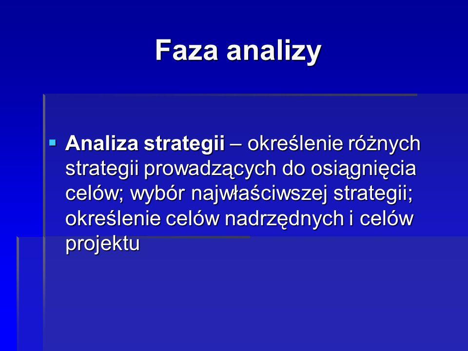 Faza analizy  Analiza strategii – określenie różnych strategii prowadzących do osiągnięcia celów; wybór najwłaściwszej strategii; określenie celów na