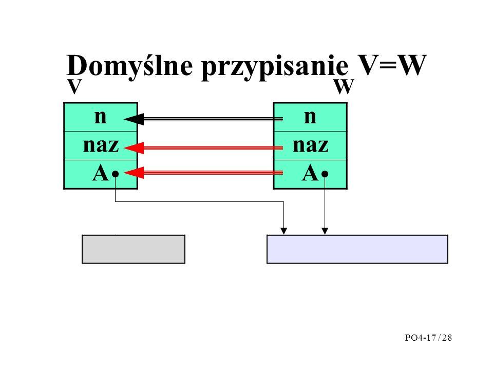 Domyślne przypisanie V=W n naz A n A VW PO4-17 / 28