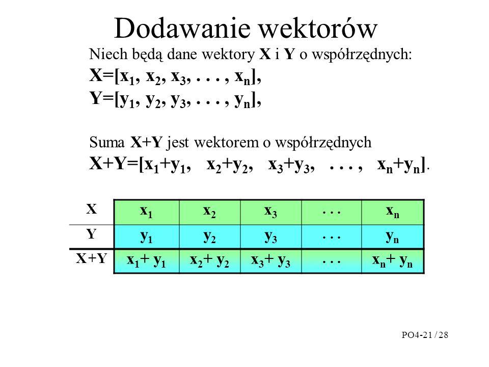Dodawanie wektorów X x1x1 x2x2 x3x3...