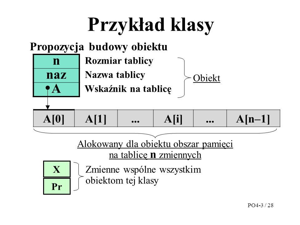 Przykład klasy Propozycja budowy obiektu n Rozmiar tablicy naz Nazwa tablicy A Wskaźnik na tablicę A[0]A[1]...A[i]...A[n–1] Alokowany dla obiektu obszar pamięci na tablicę n zmiennych X Pr Zmienne wspólne wszystkim obiektom tej klasy Obiekt PO4-3 / 28