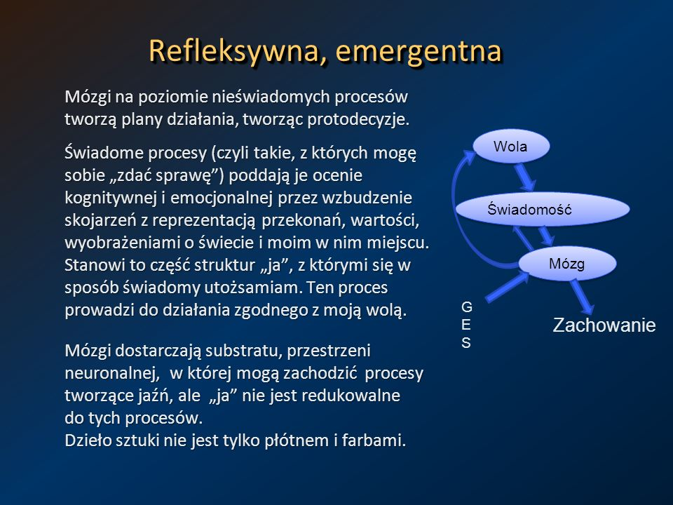 Refleksywna, emergentna Mózgi na poziomie nieświadomych procesów tworzą plany działania, tworząc protodecyzje.