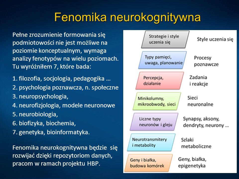 Fenomika neurokognitywna Pełne zrozumienie formowania się podmiotowości nie jest możliwe na poziomie konceptualnym, wymaga analizy fenotypów na wielu poziomach.