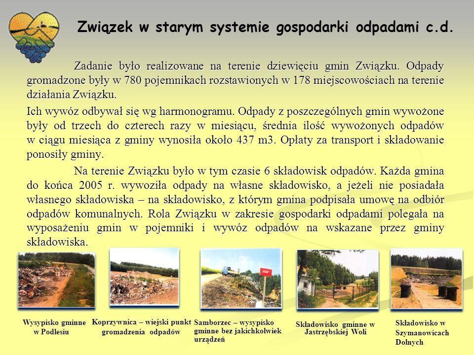 Rozbudowa ZUOK Janczyce c.d.W dniu 15 lutego 2013 r.
