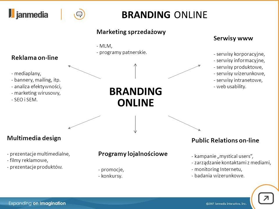 Multimedia design - prezentacje multimedialne, - filmy reklamowe, - prezentacje produktów. Reklama on-line - mediaplany, - bannery, mailing, itp. - an
