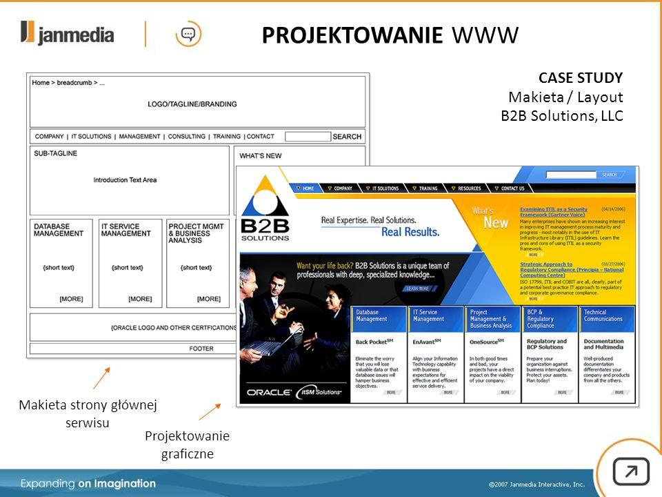 CASE STUDY Makieta / Layout B2B Solutions, LLC 13 / 16 Makieta strony głównej serwisu Projektowanie graficzne PROJEKTOWANIE WWW