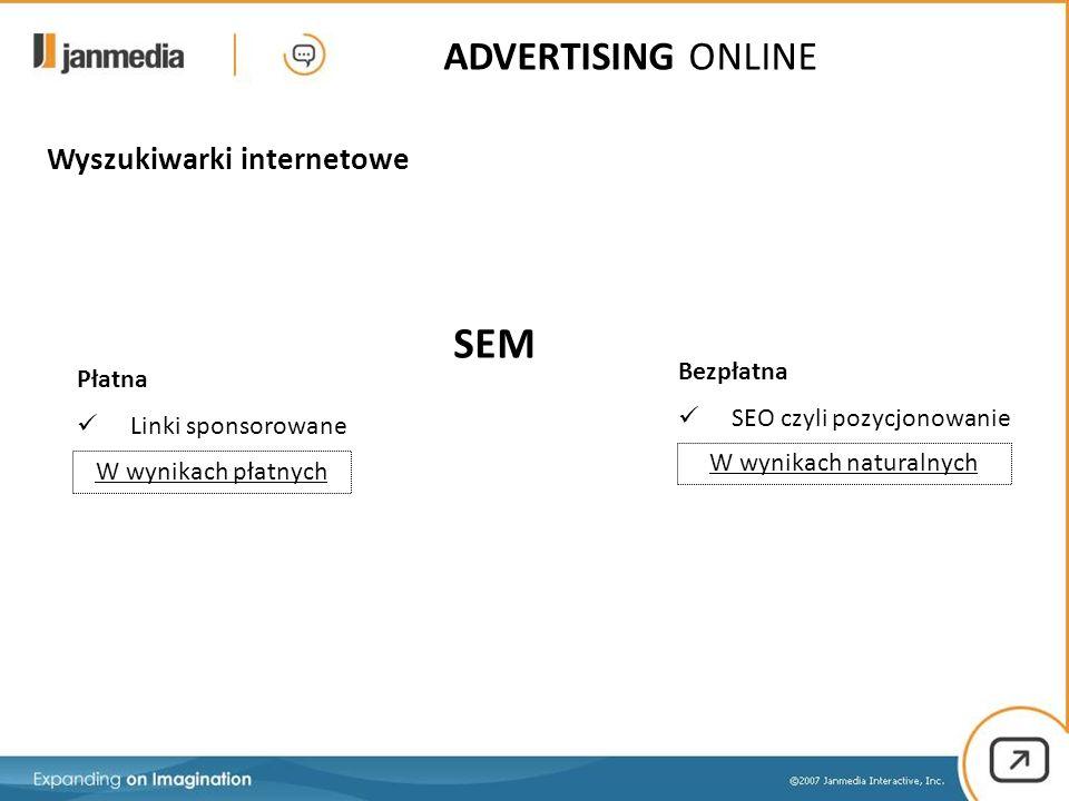 Wyszukiwarki internetowe SEM Płatna Linki sponsorowane Bezpłatna SEO czyli pozycjonowanie W wynikach płatnych W wynikach naturalnych ADVERTISING ONLIN