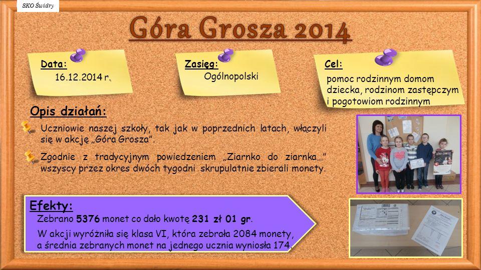 Data:. 16.12.2014 r.