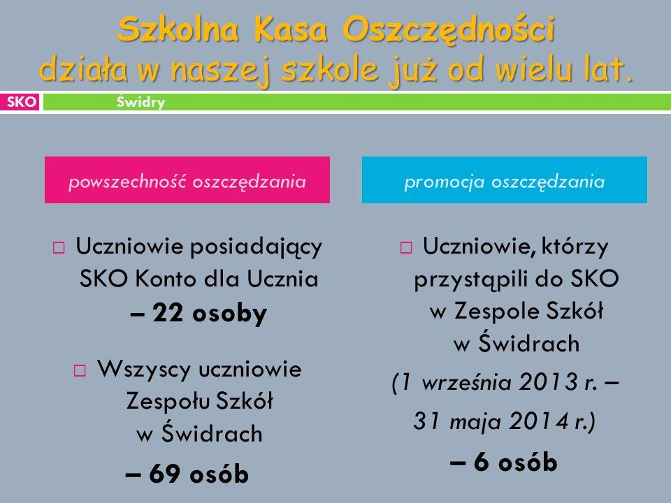 SKO Świdry Data: Zasięg: Cel: Opis działań: Efekty: 6.02.2014r.