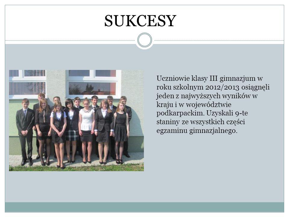 Uczniowie klasy III gimnazjum w roku szkolnym 2012/2013 osiągnęli jeden z najwyższych wyników w kraju i w województwie podkarpackim. Uzyskali 9-te sta