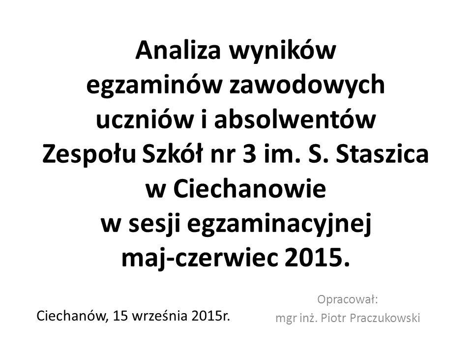 Analiza wyników egzaminów zawodowych uczniów i absolwentów Zespołu Szkół nr 3 im. S. Staszica w Ciechanowie w sesji egzaminacyjnej maj-czerwiec 2015.