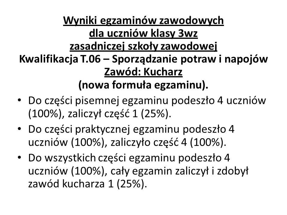 Wyniki egzaminów zawodowych dla uczniów klasy 3wz zasadniczej szkoły zawodowej Kwalifikacja T.06 – Sporządzanie potraw i napojów Zawód: Kucharz (nowa