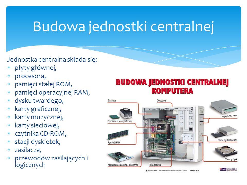 Jednostka centralna składa się:  płyty głównej,  procesora,  pamięci stałej ROM,  pamięci operacyjnej RAM,  dysku twardego,  karty graficznej, 