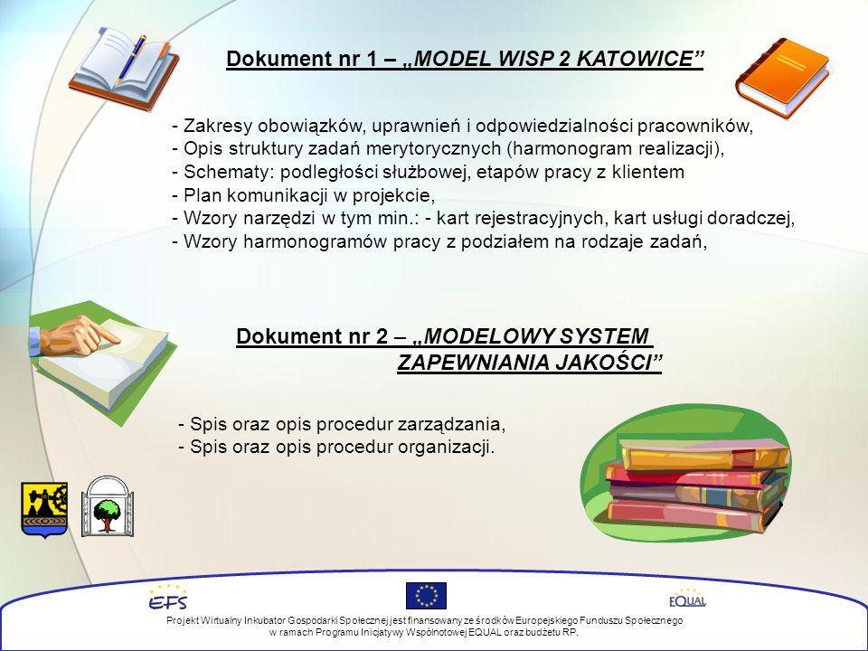"""Dokument nr 1 – """"MODEL WISP 2 KATOWICE Dokument nr 2 – """"MODELOWY SYSTEM ZAPEWNIANIA JAKOŚCI - Zakresy obowiązków, uprawnień i odpowiedzialności pracowników, - Opis struktury zadań merytorycznych (harmonogram realizacji), - Schematy: podległości służbowej, etapów pracy z klientem - Plan komunikacji w projekcie, - Wzory narzędzi w tym min.: - kart rejestracyjnych, kart usługi doradczej, - Wzory harmonogramów pracy z podziałem na rodzaje zadań, - Spis oraz opis procedur zarządzania, - Spis oraz opis procedur organizacji."""