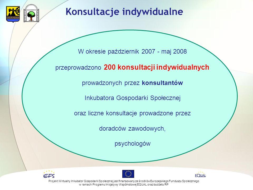 Konsultacje indywidualne W okresie październik 2007 - maj 2008 przeprowadzono 200 konsultacji indywidualnych prowadzonych przez konsultantów Inkubatora Gospodarki Społecznej oraz liczne konsultacje prowadzone przez doradców zawodowych, psychologów Projekt Wirtualny Inkubator Gospodarki Społecznej jest finansowany ze środków Europejskiego Funduszu Społecznego w ramach Programu Inicjatywy Wspólnotowej EQUAL oraz budżetu RP
