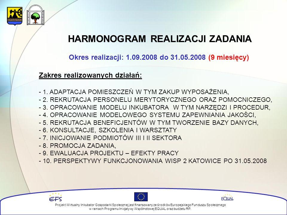 HARMONOGRAM REALIZACJI ZADANIA Okres realizacji: 1.09.2008 do 31.05.2008 (9 miesięcy) Zakres realizowanych działań: - 1.