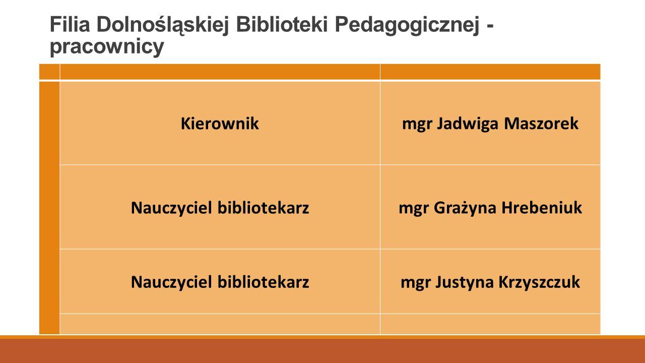 Filia Dolnośląskiej Biblioteki Pedagogicznej - pracownicy Kierownik mgr Jadwiga Maszorek Nauczyciel bibliotekarz mgr Grażyna Hrebeniuk Nauczyciel bibliotekarzmgr Justyna Krzyszczuk