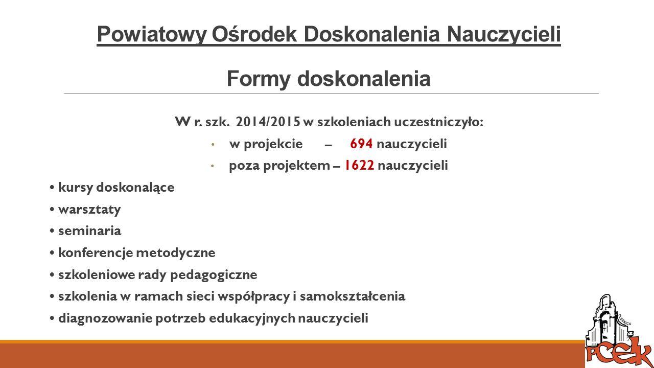 Powiatowy Ośrodek Doskonalenia Nauczycieli Formy doskonalenia W r.