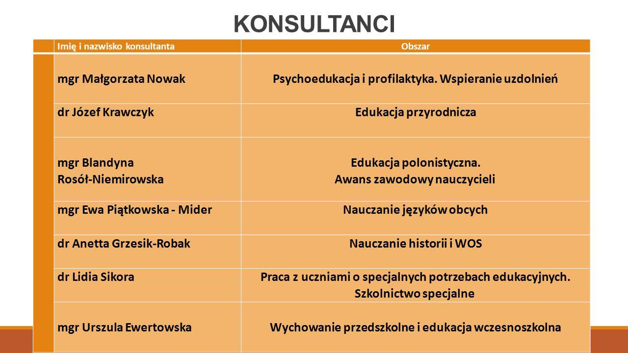 KONSULTANCI Imię i nazwisko konsultantaObszar mgr Małgorzata Nowak Psychoedukacja i profilaktyka. Wspieranie uzdolnień dr Józef Krawczyk Edukacja przy
