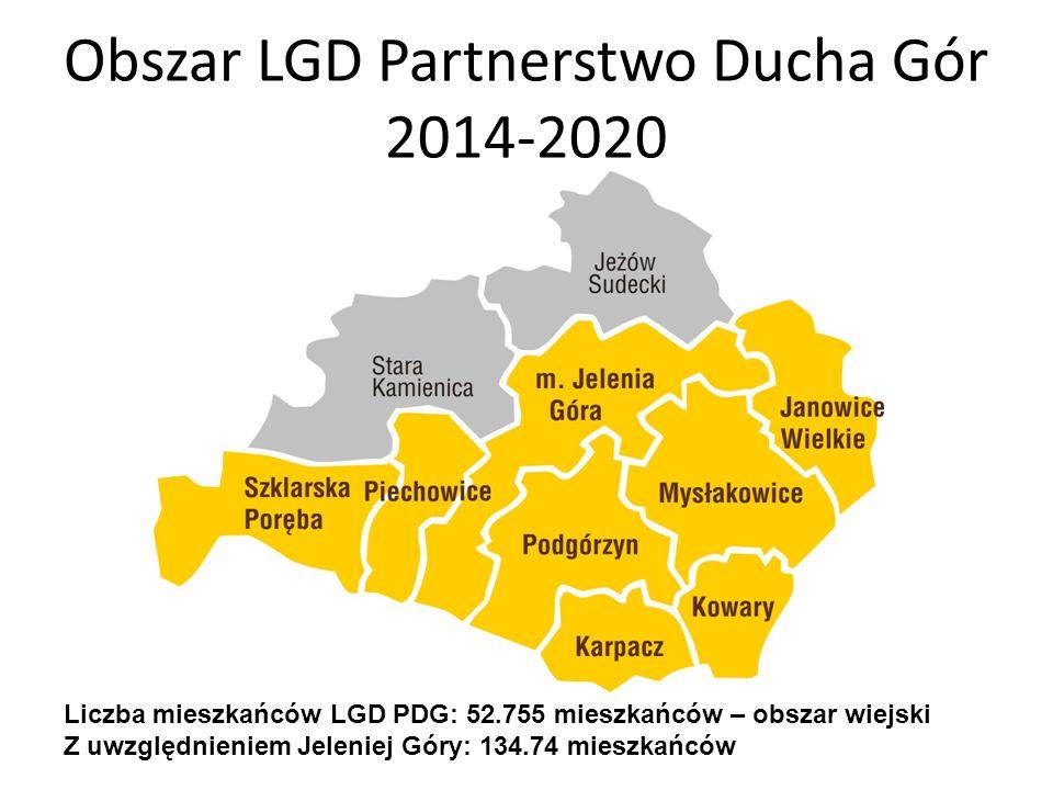 Obszar LGD Partnerstwo Ducha Gór 2014-2020 Liczba mieszkańców LGD PDG: 52.755 mieszkańców – obszar wiejski Z uwzględnieniem Jeleniej Góry: 134.74 mieszkańców