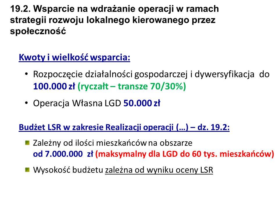 Kwoty i wielkość wsparcia: Rozpoczęcie działalności gospodarczej i dywersyfikacja do 100.000 zł (ryczałt – transze 70/30%) Operacja Własna LGD 50.000 zł Budżet LSR w zakresie Realizacji operacji (…) – dz.
