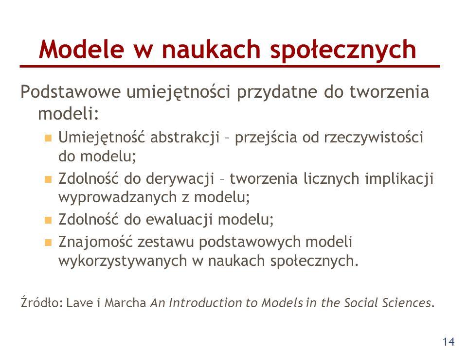 14 Modele w naukach społecznych Podstawowe umiejętności przydatne do tworzenia modeli: Umiejętność abstrakcji – przejścia od rzeczywistości do modelu; Zdolność do derywacji – tworzenia licznych implikacji wyprowadzanych z modelu; Zdolność do ewaluacji modelu; Znajomość zestawu podstawowych modeli wykorzystywanych w naukach społecznych.