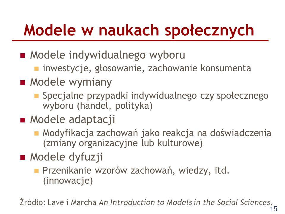 15 Modele w naukach społecznych Modele indywidualnego wyboru inwestycje, głosowanie, zachowanie konsumenta Modele wymiany Specjalne przypadki indywidualnego czy społecznego wyboru (handel, polityka) Modele adaptacji Modyfikacja zachowań jako reakcja na doświadczenia (zmiany organizacyjne lub kulturowe) Modele dyfuzji Przenikanie wzorów zachowań, wiedzy, itd.