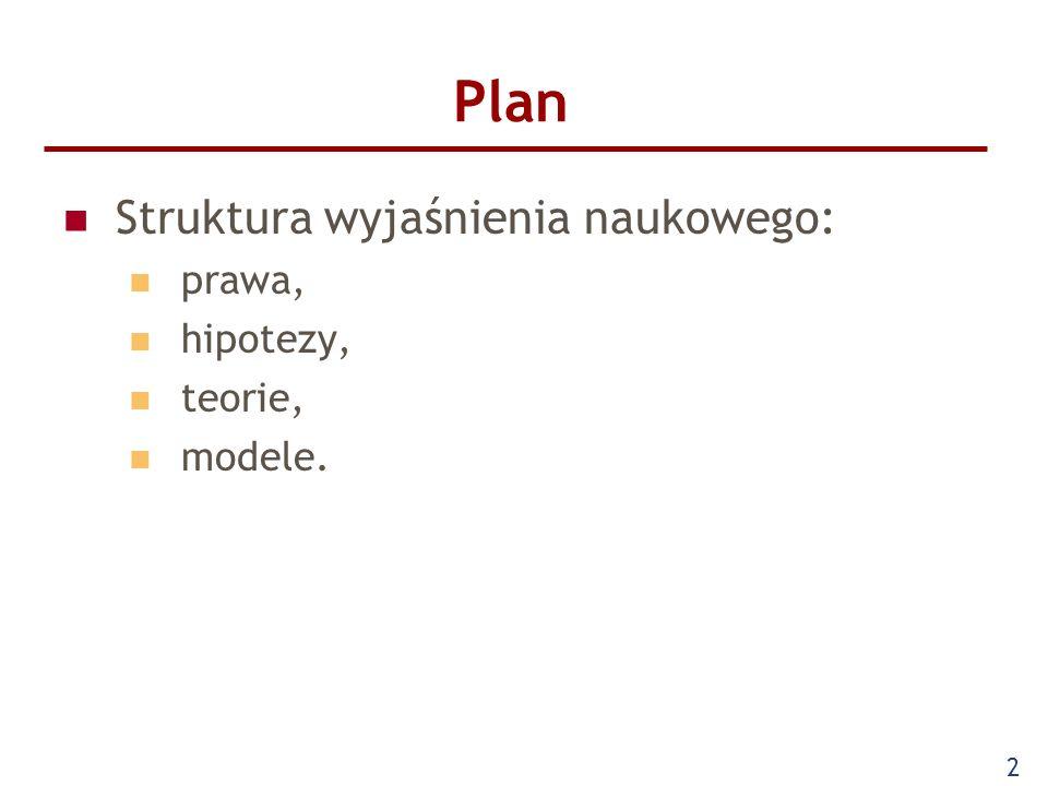 2 Plan Struktura wyjaśnienia naukowego: prawa, hipotezy, teorie, modele.