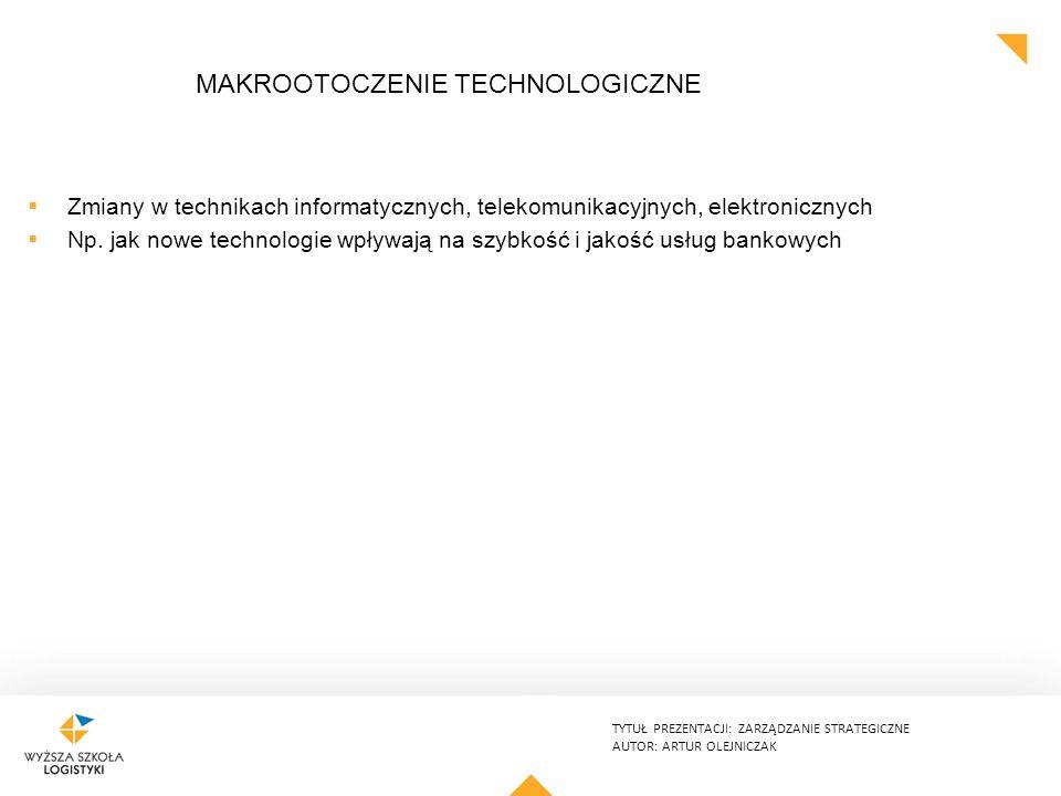 TYTUŁ PREZENTACJI: ZARZĄDZANIE STRATEGICZNE AUTOR: ARTUR OLEJNICZAK MAKROOTOCZENIE TECHNOLOGICZNE  Zmiany w technikach informatycznych, telekomunikacyjnych, elektronicznych  Np.