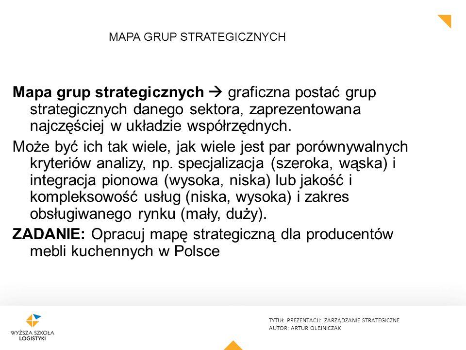 TYTUŁ PREZENTACJI: ZARZĄDZANIE STRATEGICZNE AUTOR: ARTUR OLEJNICZAK MAPA GRUP STRATEGICZNYCH Mapa grup strategicznych  graficzna postać grup strategicznych danego sektora, zaprezentowana najczęściej w układzie współrzędnych.