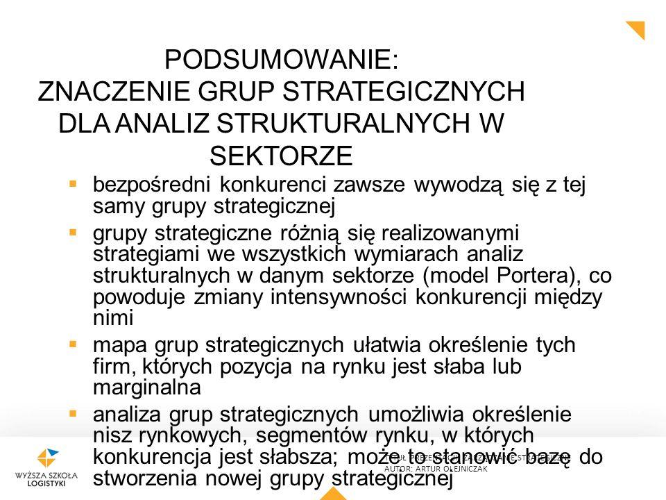 TYTUŁ PREZENTACJI: ZARZĄDZANIE STRATEGICZNE AUTOR: ARTUR OLEJNICZAK PODSUMOWANIE: ZNACZENIE GRUP STRATEGICZNYCH DLA ANALIZ STRUKTURALNYCH W SEKTORZE  bezpośredni konkurenci zawsze wywodzą się z tej samy grupy strategicznej  grupy strategiczne różnią się realizowanymi strategiami we wszystkich wymiarach analiz strukturalnych w danym sektorze (model Portera), co powoduje zmiany intensywności konkurencji między nimi  mapa grup strategicznych ułatwia określenie tych firm, których pozycja na rynku jest słaba lub marginalna  analiza grup strategicznych umożliwia określenie nisz rynkowych, segmentów rynku, w których konkurencja jest słabsza; może to stanowić bazę do stworzenia nowej grupy strategicznej