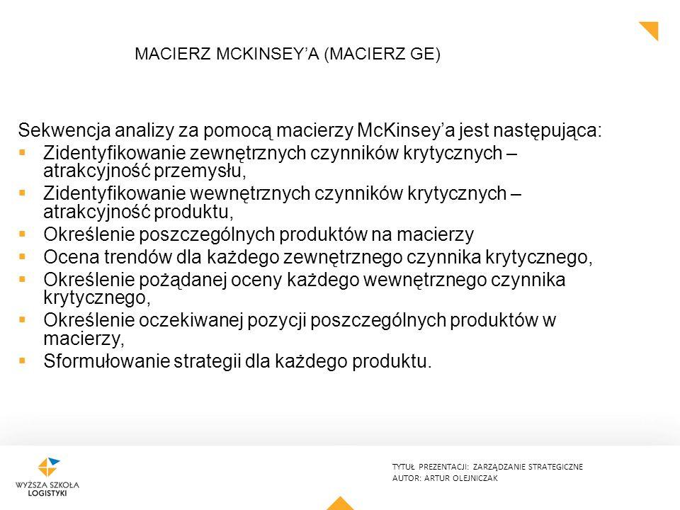 TYTUŁ PREZENTACJI: ZARZĄDZANIE STRATEGICZNE AUTOR: ARTUR OLEJNICZAK MACIERZ MCKINSEY'A (MACIERZ GE) Sekwencja analizy za pomocą macierzy McKinsey'a jest następująca:  Zidentyfikowanie zewnętrznych czynników krytycznych – atrakcyjność przemysłu,  Zidentyfikowanie wewnętrznych czynników krytycznych – atrakcyjność produktu,  Określenie poszczególnych produktów na macierzy  Ocena trendów dla każdego zewnętrznego czynnika krytycznego,  Określenie pożądanej oceny każdego wewnętrznego czynnika krytycznego,  Określenie oczekiwanej pozycji poszczególnych produktów w macierzy,  Sformułowanie strategii dla każdego produktu.