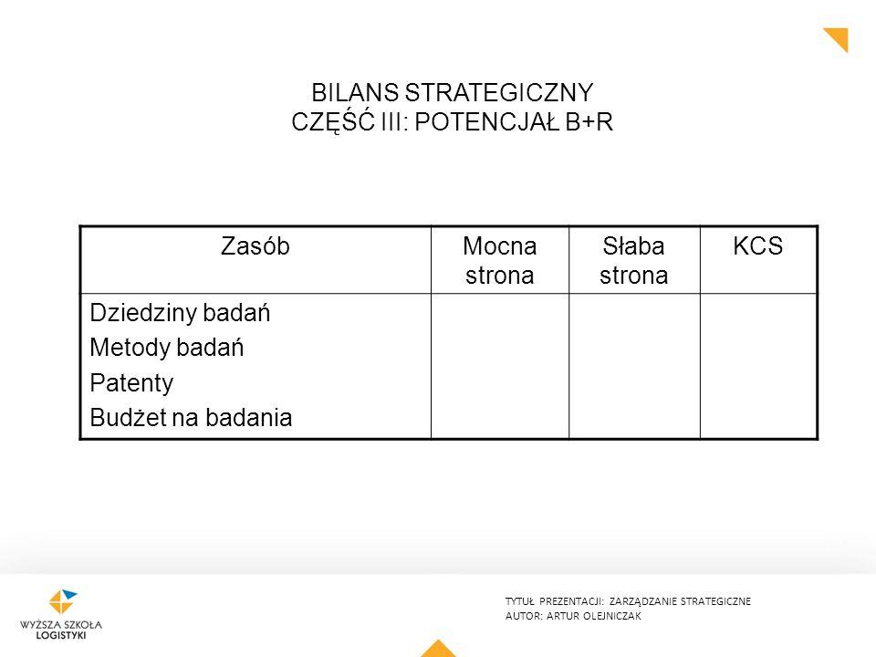 TYTUŁ PREZENTACJI: ZARZĄDZANIE STRATEGICZNE AUTOR: ARTUR OLEJNICZAK BILANS STRATEGICZNY CZĘŚĆ III: POTENCJAŁ B+R ZasóbMocna strona Słaba strona KCS Dziedziny badań Metody badań Patenty Budżet na badania