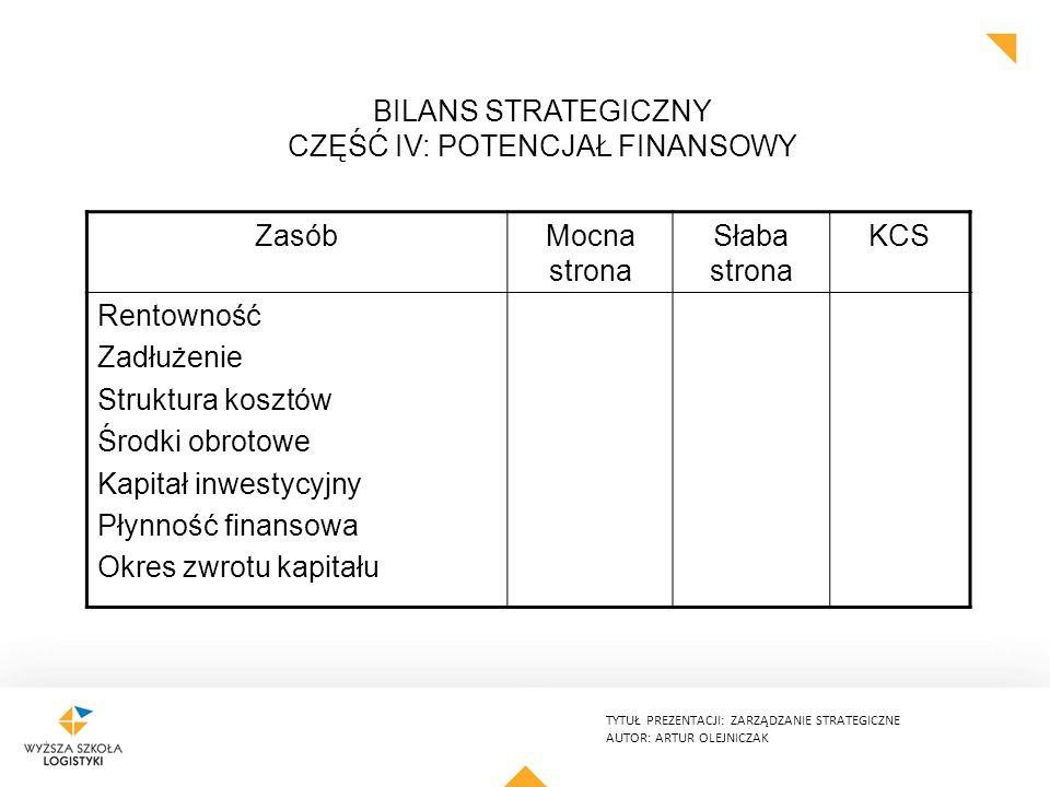 TYTUŁ PREZENTACJI: ZARZĄDZANIE STRATEGICZNE AUTOR: ARTUR OLEJNICZAK BILANS STRATEGICZNY CZĘŚĆ IV: POTENCJAŁ FINANSOWY ZasóbMocna strona Słaba strona KCS Rentowność Zadłużenie Struktura kosztów Środki obrotowe Kapitał inwestycyjny Płynność finansowa Okres zwrotu kapitału