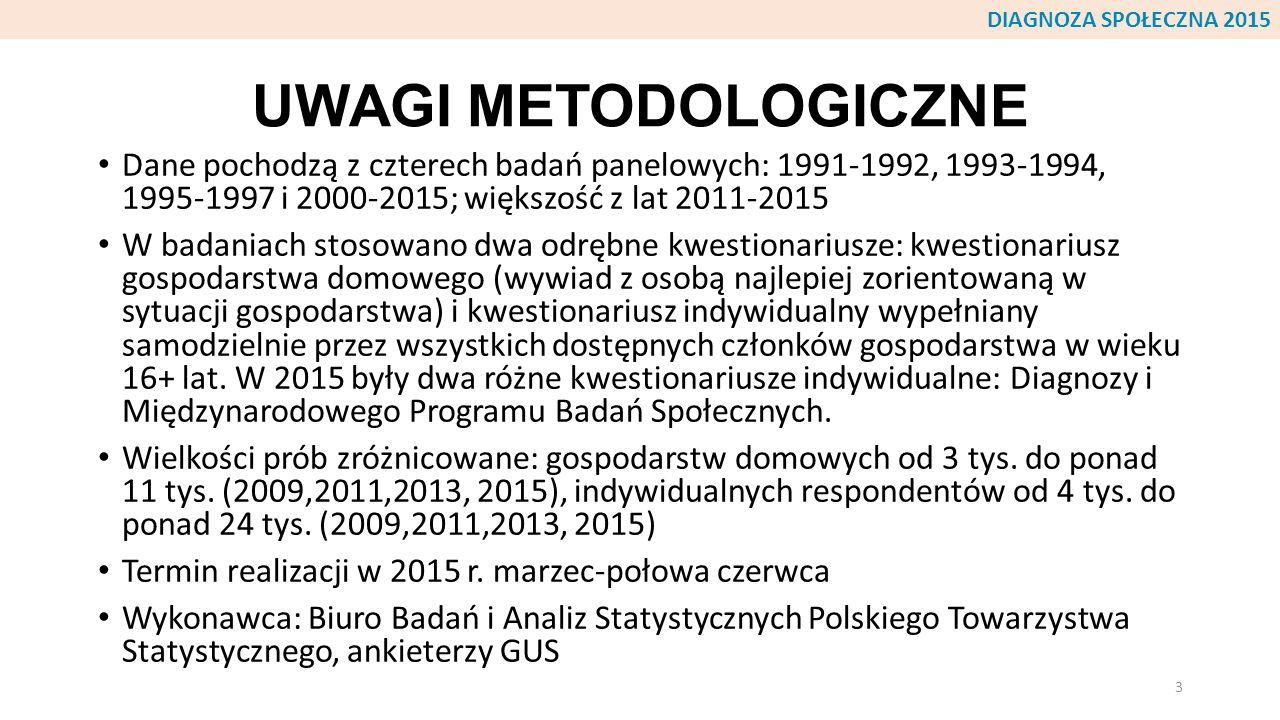MISZ-MASZ Janusz Czapiński Uwagi metodologiczne Ekonomia Kultura Zdrowie Emigracja Psychologia Kapitał społeczny Miscellanea 4 DIAGNOZA SPOŁECZNA 2015