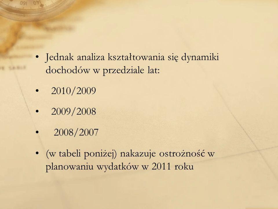Jednak analiza kształtowania się dynamiki dochodów w przedziale lat: 2010/2009 2009/2008 2008/2007 (w tabeli poniżej) nakazuje ostrożność w planowaniu wydatków w 2011 roku