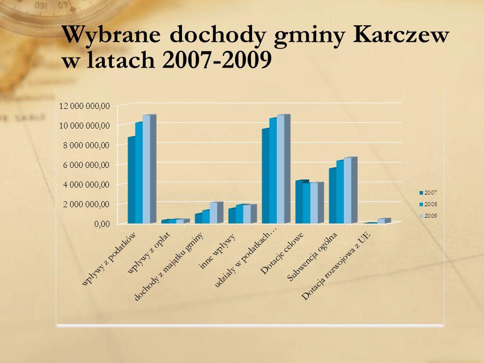 Wybrane dochody gminy Karczew w latach 2007-2009