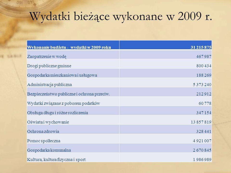Wydatki bieżące wykonane w 2009 r. Wykonanie budżetu - wydatki w 2009 roku31 215 875 Zaopatrzenie w wodę467 987 Drogi publiczne gminne800 434 Gospodar