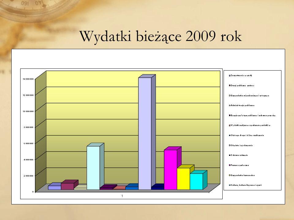 Wydatki bieżące 2009 rok