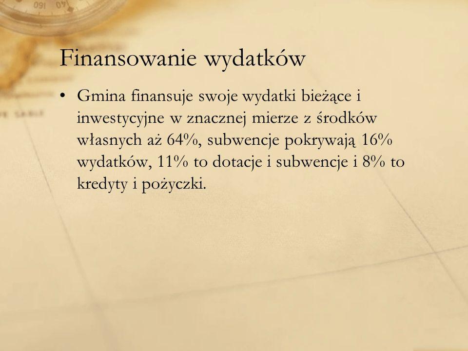 Finansowanie wydatków Gmina finansuje swoje wydatki bieżące i inwestycyjne w znacznej mierze z środków własnych aż 64%, subwencje pokrywają 16% wydatk