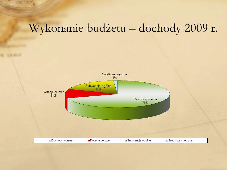 Wykonanie budżetu – dochody 2009 r.