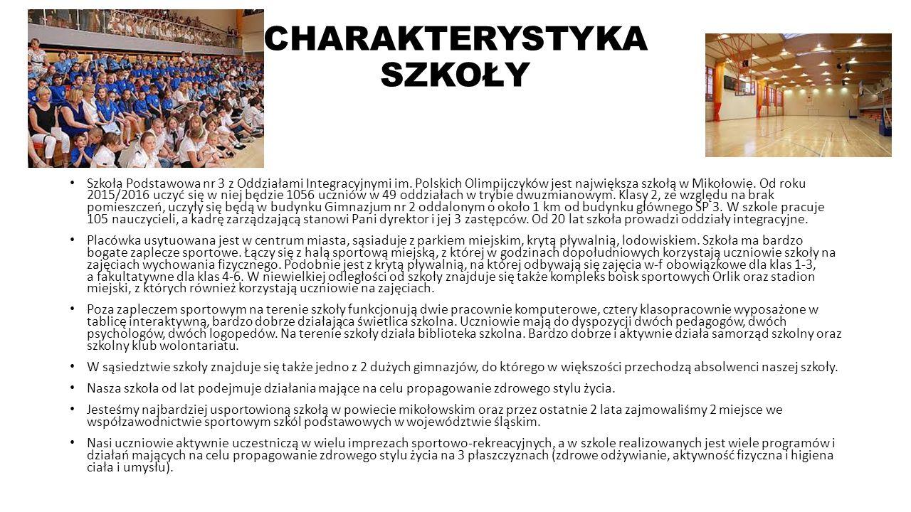 CHARAKTERYSTYKA SZKOŁY Szkoła Podstawowa nr 3 z Oddziałami Integracyjnymi im. Polskich Olimpijczyków jest największa szkołą w Mikołowie. Od roku 2015/