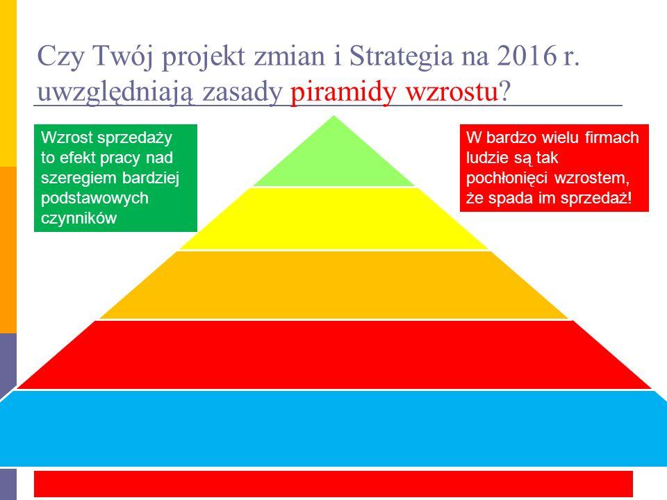 Czy Twój projekt zmian i Strategia na 2016 r. uwzględniają zasady piramidy wzrostu.