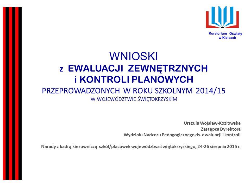 AGENDA: Kuratorium Oświaty w Kielcach 1.Ewaluacja za rok 2014/2015 w liczbach.