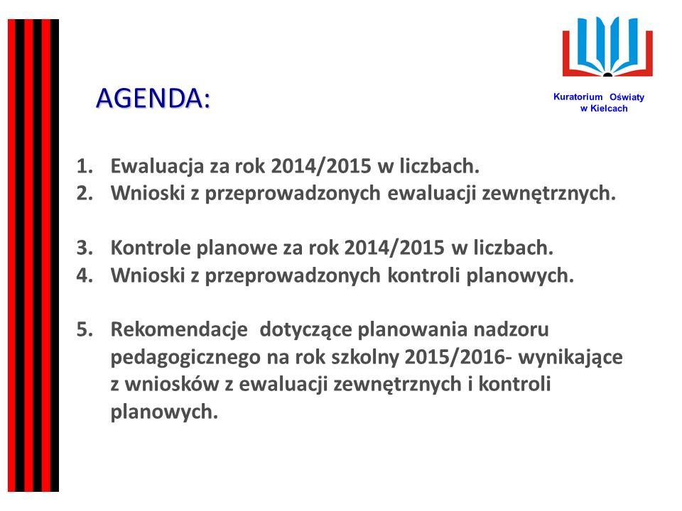 Kuratorium Oświaty w Kielcach Lp.