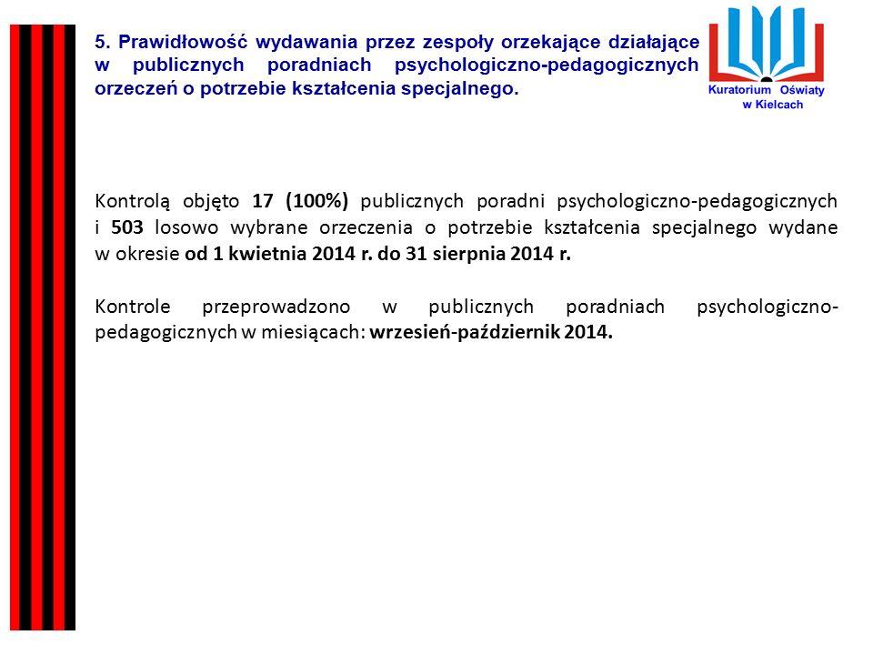 Kuratorium Oświaty w Kielcach 5.