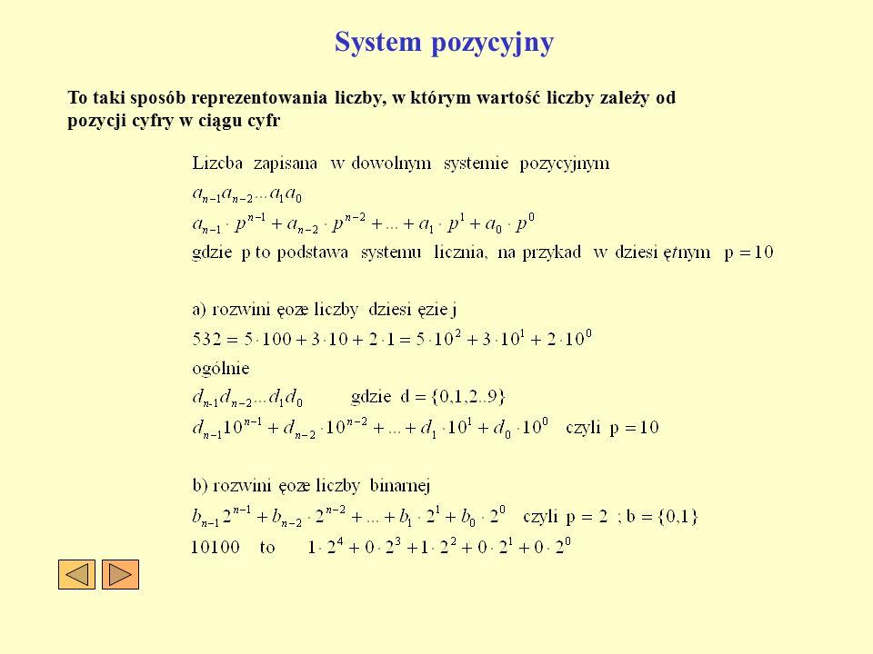 System pozycyjny To taki sposób reprezentowania liczby, w którym wartość liczby zależy od pozycji cyfry w ciągu cyfr