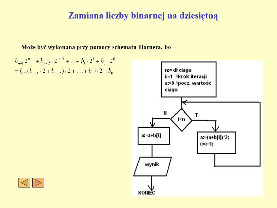 Zamiana liczby binarnej na dziesiętną- przykładowy kod programu function TForm1.BinarnaNaDZiesietna(const Value:String):string; var i, //licznik kroków n, //długość ciągu a :integer; begin if Length(Value)<1 then exit; n:=Length(Value); i:=1; a:=0; //a:=(...(b(n)+b(n-1))*2+...)*2+b(0) while i<n do begin a:=(a+StrToInt(Value[i]))*2; i:=i+1; end; a:=a+StrToInt(Value[i]);//dodaj ostatni wyraz bez mnozenia przez 2 result:= Wynik: +IntToStr(a); end;