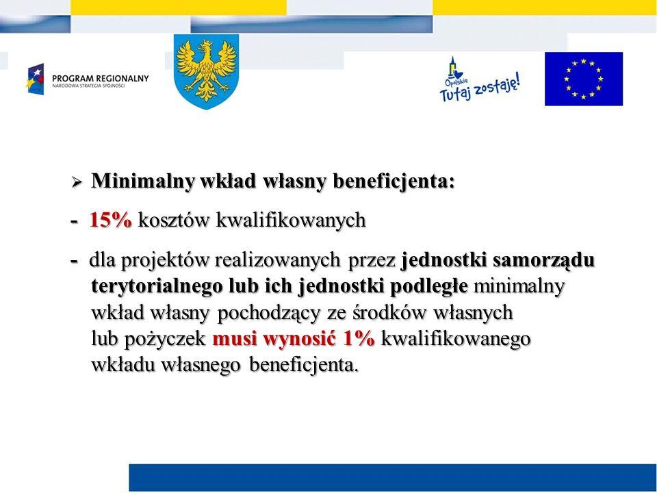  Minimalny wkład własny beneficjenta: - 15% kosztów kwalifikowanych - dla projektów realizowanych przez jednostki samorządu terytorialnego lub ich jednostki podległe minimalny wkład własny pochodzący ze środków własnych lub pożyczek musi wynosić 1% kwalifikowanego wkładu własnego beneficjenta.