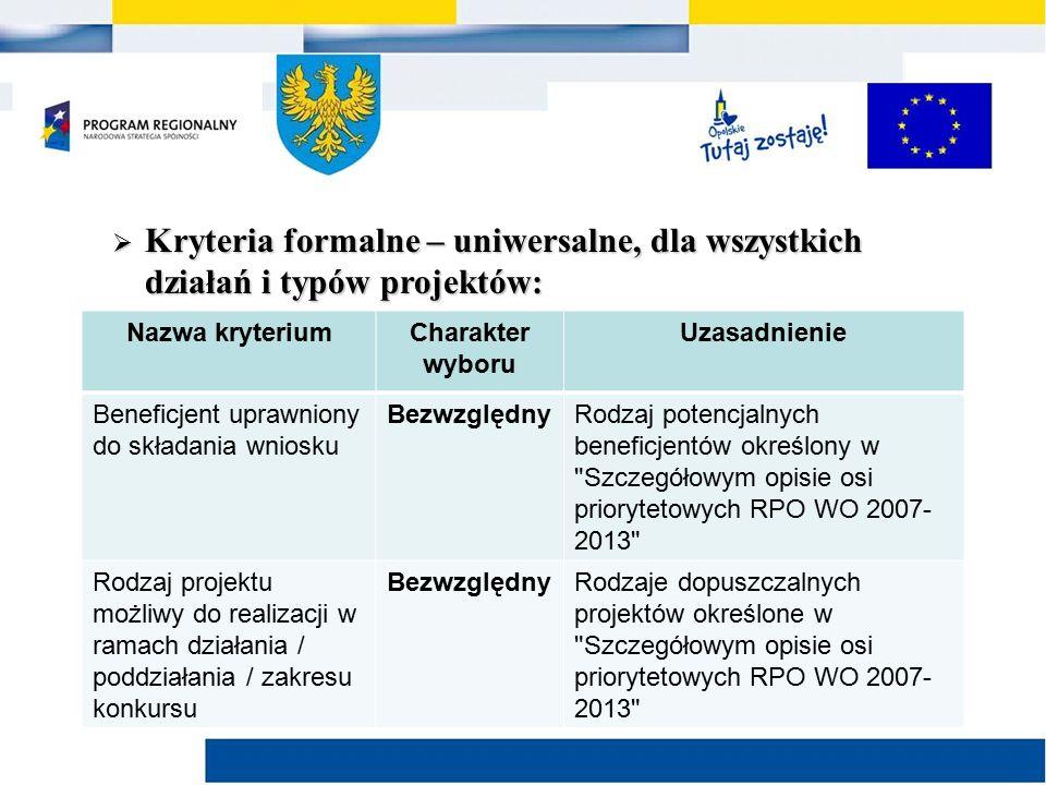  Kryteria formalne – uniwersalne, dla wszystkich działań i typów projektów: Nazwa kryteriumCharakter wyboru Uzasadnienie Beneficjent uprawniony do składania wniosku BezwzględnyRodzaj potencjalnych beneficjentów określony w Szczegółowym opisie osi priorytetowych RPO WO 2007- 2013 Rodzaj projektu możliwy do realizacji w ramach działania / poddziałania / zakresu konkursu BezwzględnyRodzaje dopuszczalnych projektów określone w Szczegółowym opisie osi priorytetowych RPO WO 2007- 2013