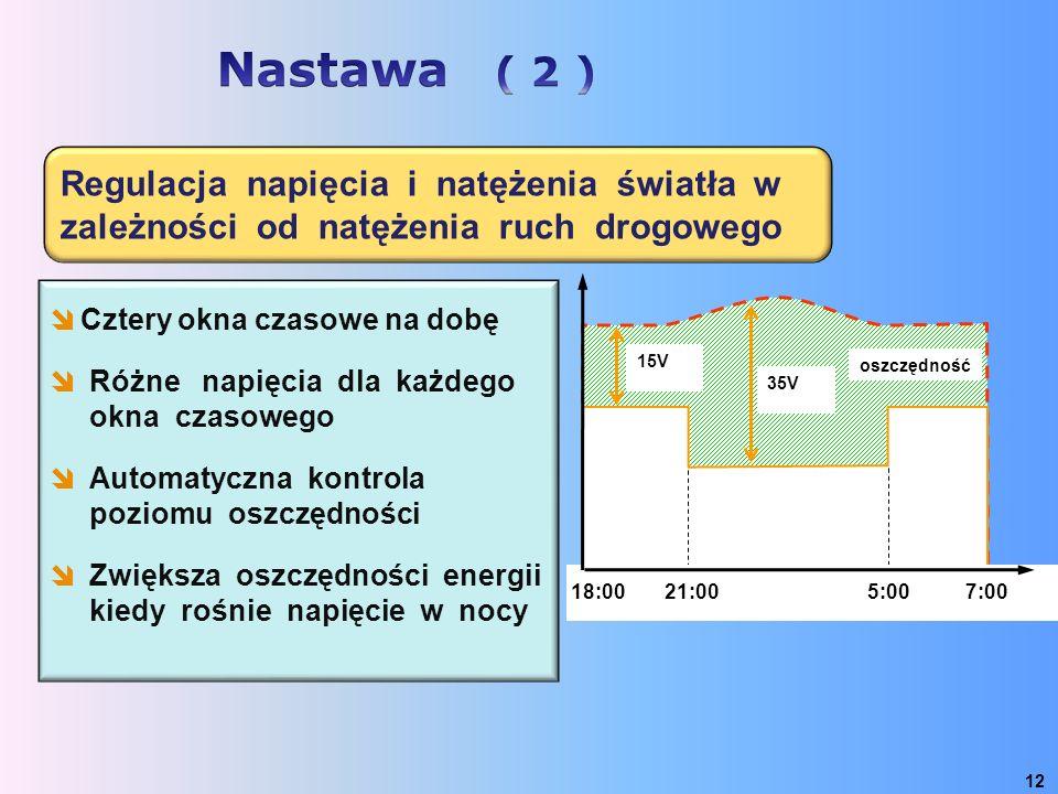 Regulacja napięcia i natężenia światła w zależności od natężenia ruch drogowego oszczędność 15V 35V 18:0021:005:007:00 12  Cztery okna czasowe na dob